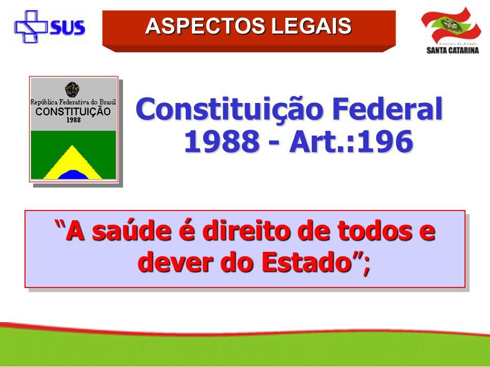 A saúde é direito de todos e dever do Estado;A saúde é direito de todos e dever do Estado; Constituição Federal 1988 - Art.:196 ASPECTOS LEGAIS