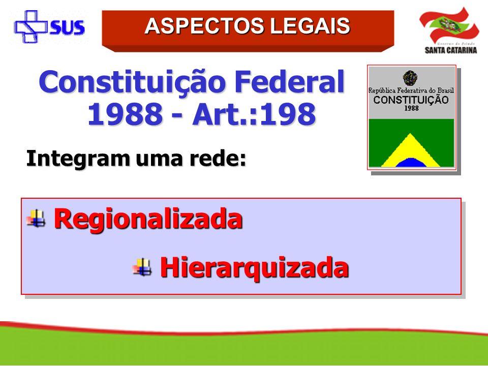 Regionalizada Regionalizada Hierarquizada Hierarquizada Regionalizada Regionalizada Hierarquizada Hierarquizada Constituição Federal 1988 - Art.:198 A