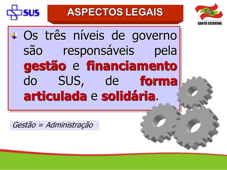 Os três níveis de governo são responsáveis pela gestão e financiamento do SUS, de forma articulada e solidária. ASPECTOS LEGAIS Gestão = Administração