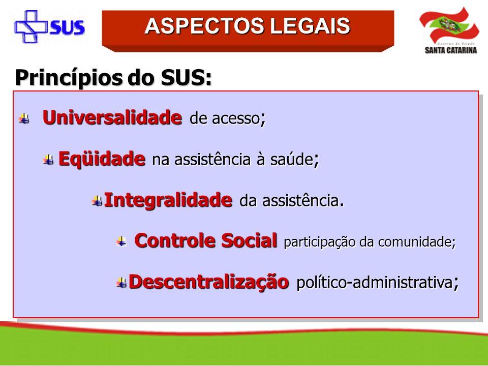 Princípios do SUS: Universalidade de acesso ; Universalidade de acesso ; Eqüidade na assistência à saúde ; Integralidade da assistência. Controle Soci