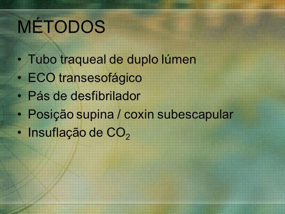 MÉTODOS Tubo traqueal de duplo lúmen ECO transesofágico Pás de desfibrilador Posição supina / coxin subescapular Insuflação de CO 2