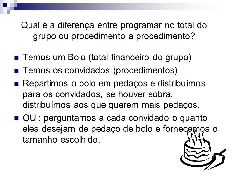Qual é a diferença entre programar no total do grupo ou procedimento a procedimento? Temos um Bolo (total financeiro do grupo) Temos os convidados (pr