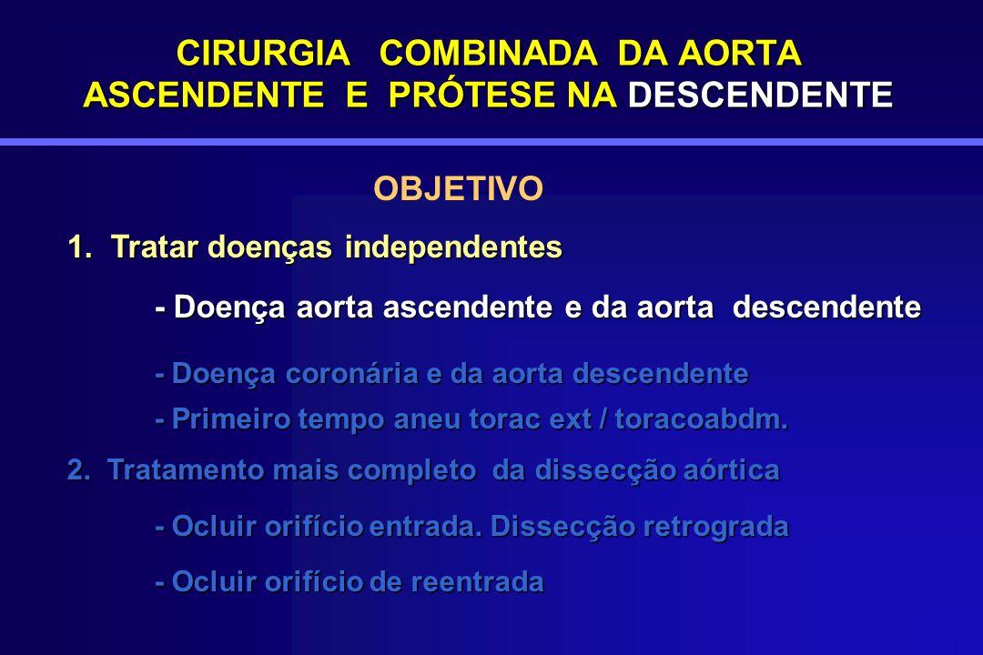 CIRURGIA COMBINADA DA AORTA ASCENDENTE E PRÓTESE NA DESCENDENTE 1. Tratar doenças independentes - Doença aorta ascendente e da aorta descendente - Doe