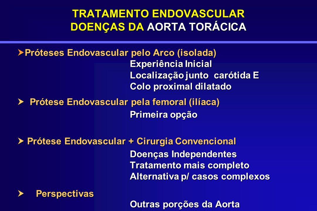 TRATAMENTO ENDOVASCULAR DOENÇAS DA AORTA TORÁCICA Próteses Endovascular pelo Arco (isolada) Próteses Endovascular pelo Arco (isolada) Experiência Inic
