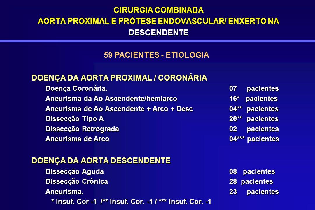 CIRURGIA COMBINADA AORTA PROXIMAL E PRÓTESE ENDOVASCULAR/ ENXERTO NA DESCENDENTE DOENÇA DA AORTA PROXIMAL / CORONÁRIA Doença Coronária.07 pacientes An
