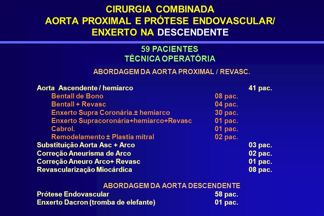 CIRURGIA COMBINADA AORTA PROXIMAL E PRÓTESE ENDOVASCULAR/ ENXERTO NA DESCENDENTE ABORDAGEM DA AORTA PROXIMAL / REVASC. Aorta Ascendente / hemiarco41 p