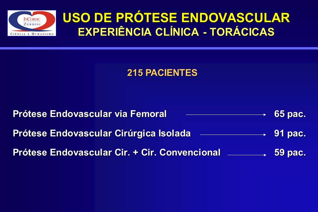 USO DE PRÓTESE ENDOVASCULAR EXPERIÊNCIA CLÍNICA - TORÁCICAS Prótese Endovascular via Femoral65 pac. Prótese Endovascular Cirúrgica Isolada91 pac. Prót
