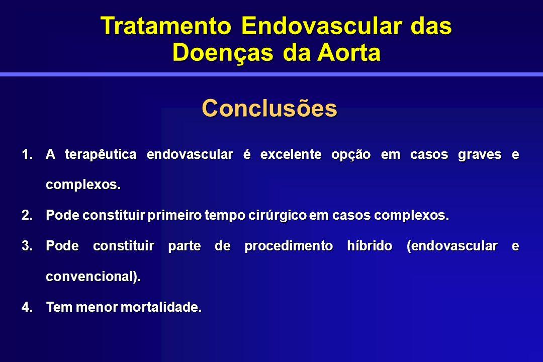 Conclusões Tratamento Endovascular das Doenças da Aorta 1.A terapêutica endovascular é excelente opção em casos graves e complexos. 2.Pode constituir