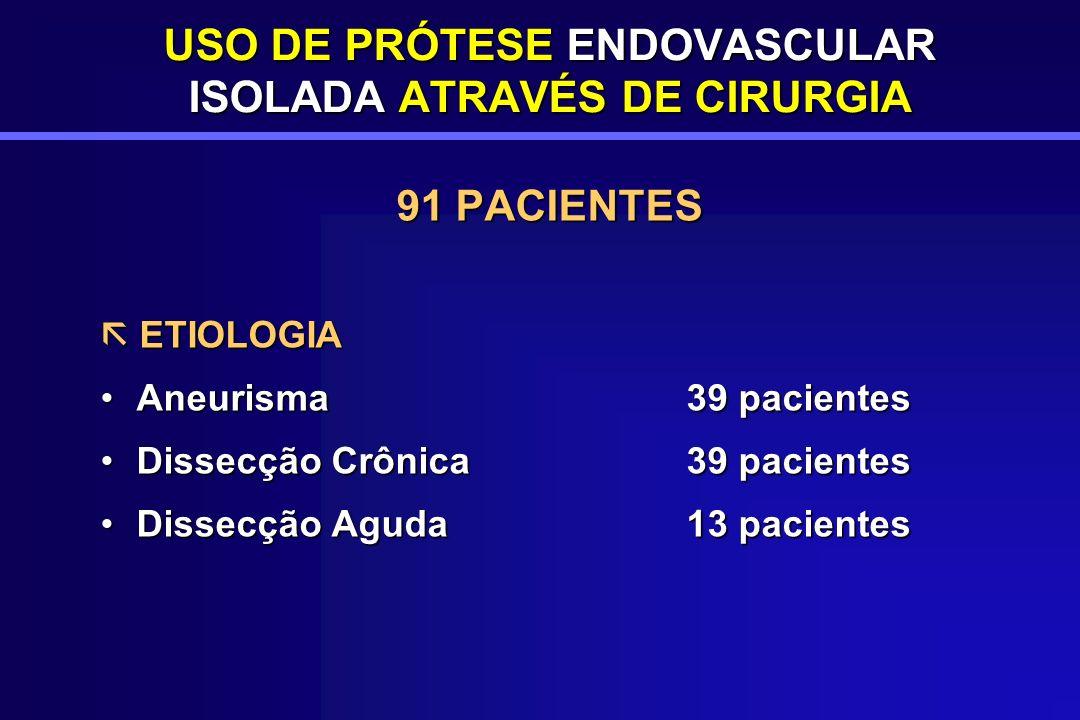 USO DE PRÓTESE ENDOVASCULAR ISOLADA ATRAVÉS DE CIRURGIA 91 PACIENTES ETIOLOGIA ETIOLOGIA Aneurisma 39 pacientesAneurisma 39 pacientes Dissecção Crônic