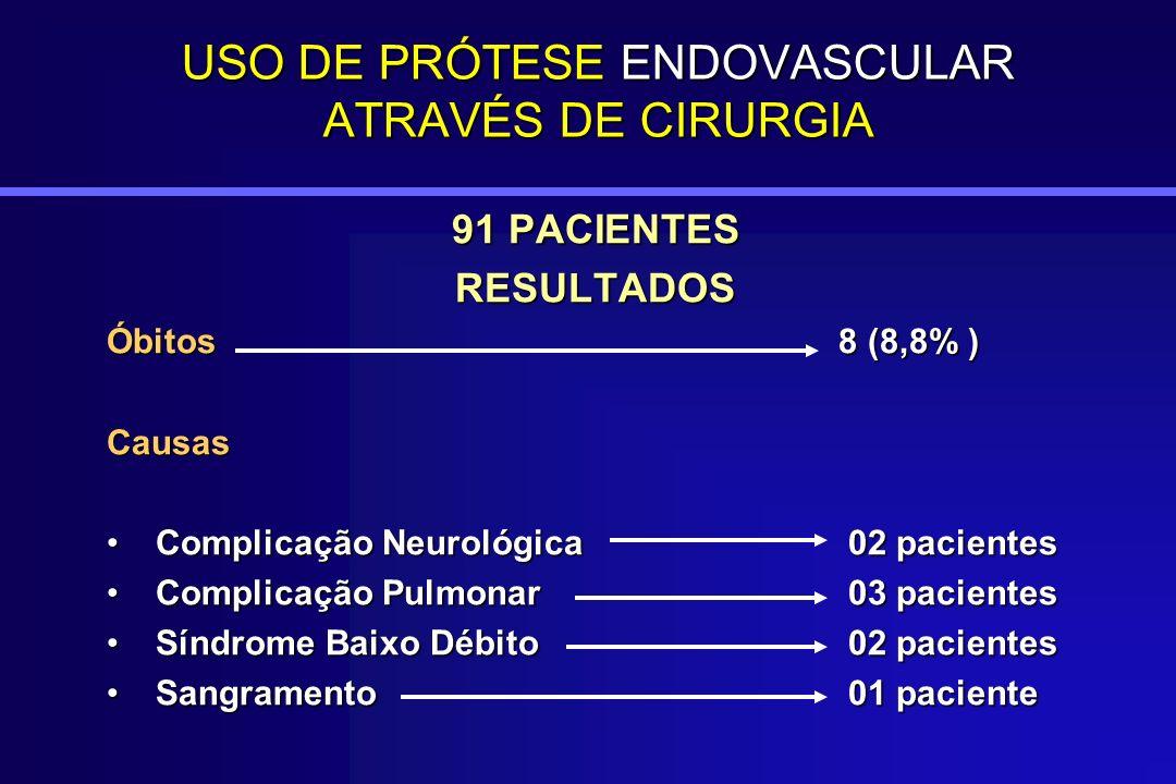USO DE PRÓTESE ENDOVASCULAR ATRAVÉS DE CIRURGIA 91 PACIENTES RESULTADOS Óbitos8 (8,8% ) Causas Complicação Neurológica 02 pacientes Complicação Neurol