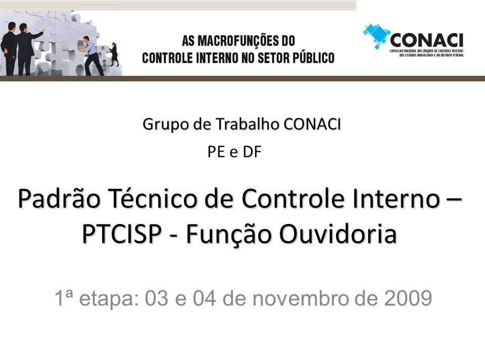 Padrão Técnico de Controle Interno – PTCISP - Função Ouvidoria 1ª etapa: 03 e 04 de novembro de 2009 PE e DF Grupo de Trabalho CONACI