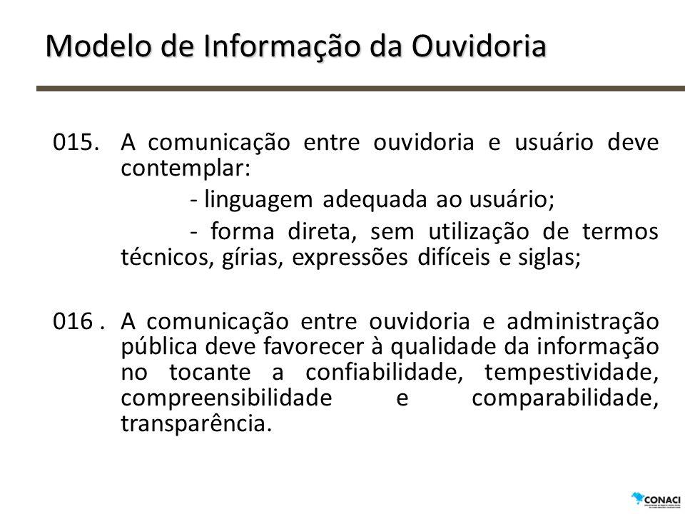 Modelo de Informação da Ouvidoria 015.A comunicação entre ouvidoria e usuário deve contemplar: - linguagem adequada ao usuário; - forma direta, sem ut