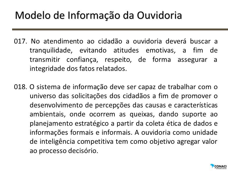 Modelo de Informação da Ouvidoria 017. No atendimento ao cidadão a ouvidoria deverá buscar a tranquilidade, evitando atitudes emotivas, a fim de trans