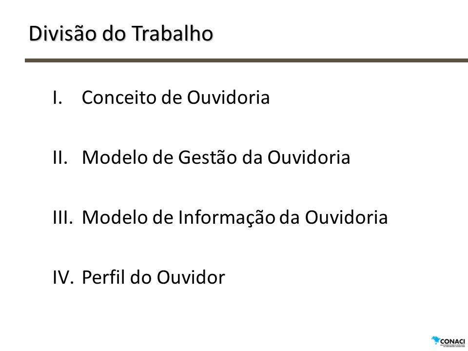 Divisão do Trabalho I.Conceito de Ouvidoria II.Modelo de Gestão da Ouvidoria III.Modelo de Informação da Ouvidoria IV.Perfil do Ouvidor