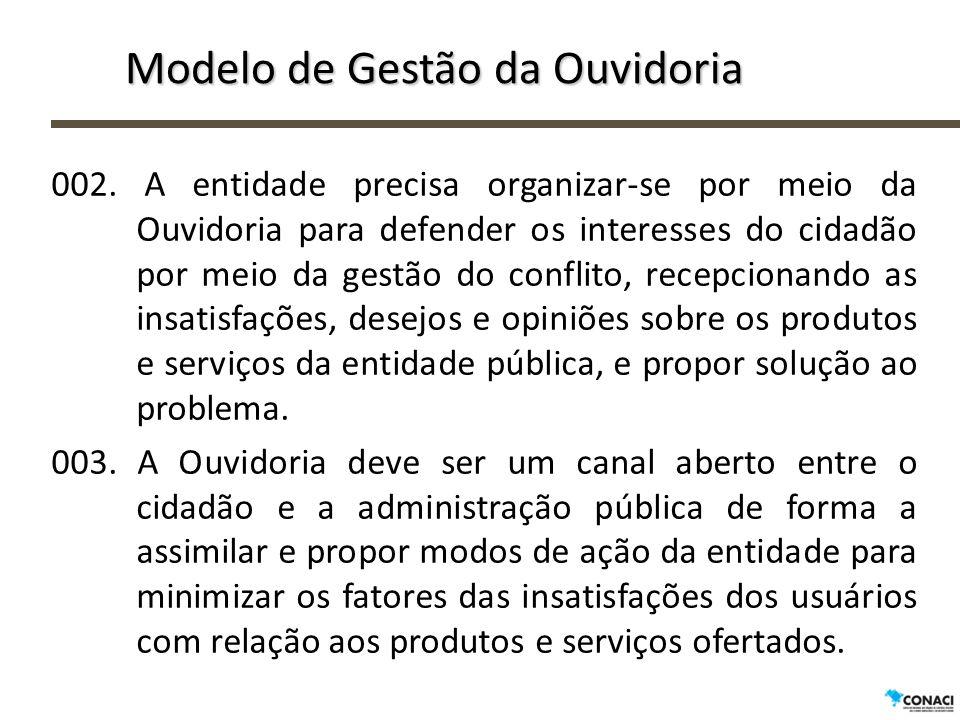 Modelo de Gestão da Ouvidoria 002. A entidade precisa organizar-se por meio da Ouvidoria para defender os interesses do cidadão por meio da gestão do