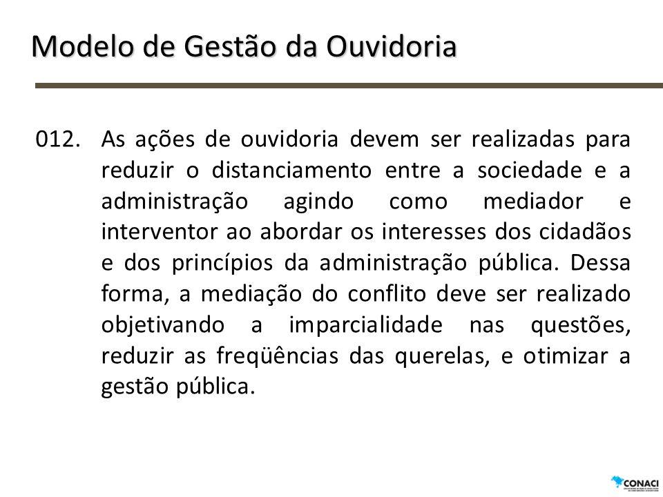 Modelo de Gestão da Ouvidoria 013.