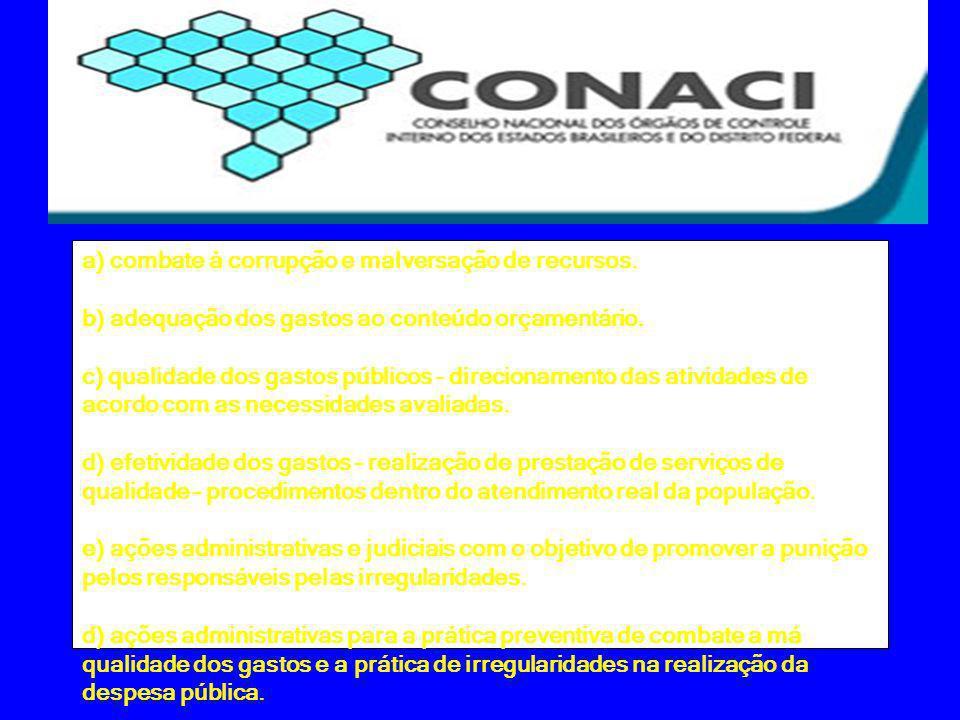 - OUTRAS ATIVIDADES: a) criação de uma rede integrada de controle, com tecnologia web, para informações sobre o perfil dos órgãos de controle em tempo real.