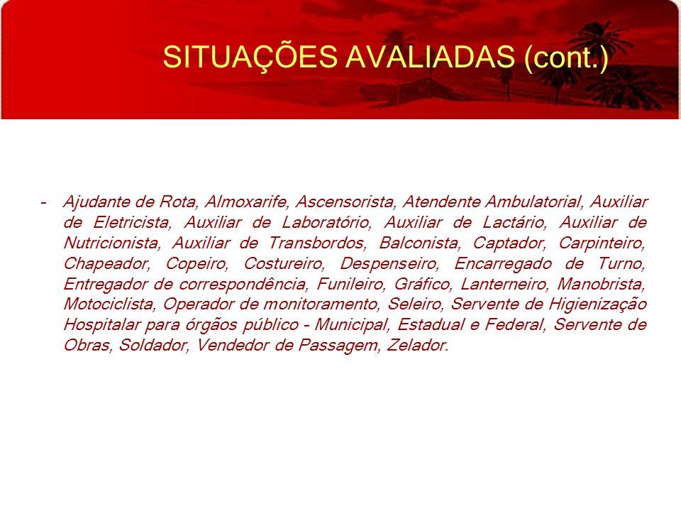 SITUAÇÕES AVALIADAS (cont.) –Ajudante de Rota, Almoxarife, Ascensorista, Atendente Ambulatorial, Auxiliar de Eletricista, Auxiliar de Laboratório, Aux