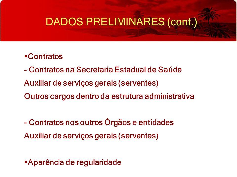 DADOS PRELIMINARES (cont.) Contratos - Contratos na Secretaria Estadual de Saúde Auxiliar de serviços gerais (serventes) Outros cargos dentro da estru