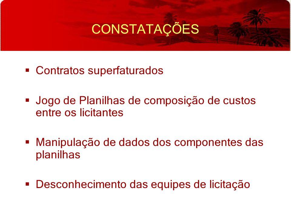 CONSTATAÇÕES Contratos superfaturados Jogo de Planilhas de composição de custos entre os licitantes Manipulação de dados dos componentes das planilhas
