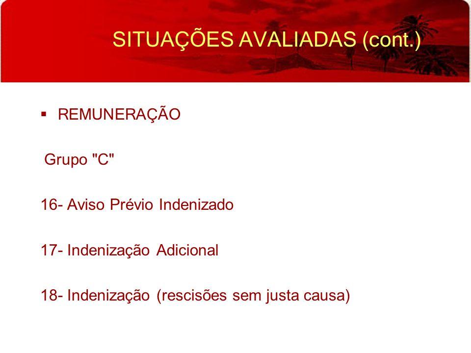 SITUAÇÕES AVALIADAS (cont.) REMUNERAÇÃO Grupo