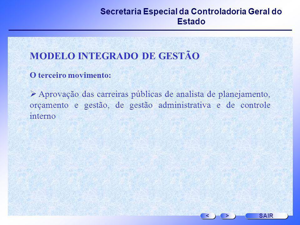 Secretaria Especial da Controladoria Geral do Estado MODELO INTEGRADO DE GESTÃO O terceiro movimento: Aprovação das carreiras públicas de analista de