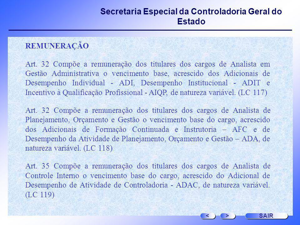 Secretaria Especial da Controladoria Geral do Estado REMUNERAÇÃO Art. 32 Compõe a remuneração dos titulares dos cargos de Analista em Gestão Administr