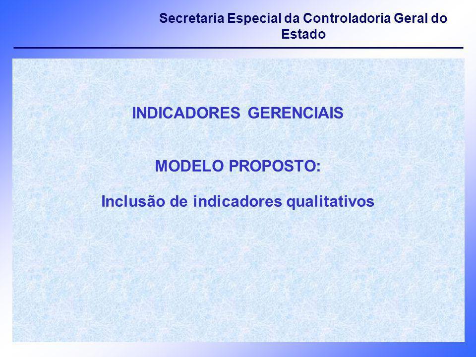 Secretaria Especial da Controladoria Geral do Estado INDICADORES GERENCIAIS MODELO PROPOSTO: Inclusão de indicadores qualitativos