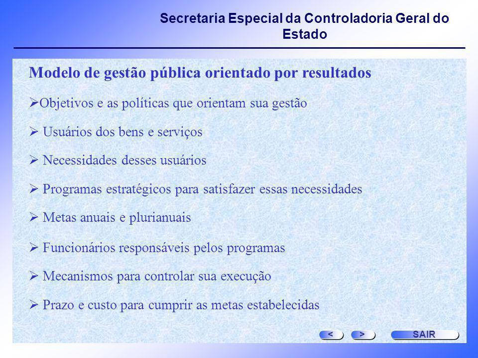 Secretaria Especial da Controladoria Geral do Estado Modelo de gestão pública orientado por resultados Objetivos e as políticas que orientam sua gestã