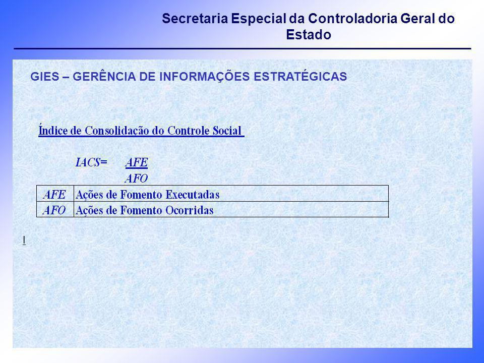 Secretaria Especial da Controladoria Geral do Estado GIES – GERÊNCIA DE INFORMAÇÕES ESTRATÉGICAS I