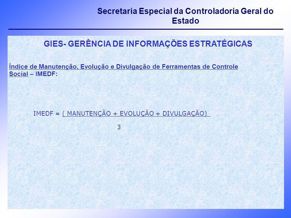 Secretaria Especial da Controladoria Geral do Estado GIES- GERÊNCIA DE INFORMAÇÕES ESTRATÉGICAS Índice de Manutenção, Evolução e Divulgação de Ferrame