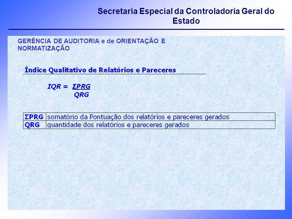 Secretaria Especial da Controladoria Geral do Estado GERÊNCIA DE AUDITORIA e de ORIENTAÇÃO E NORMATIZAÇÃO