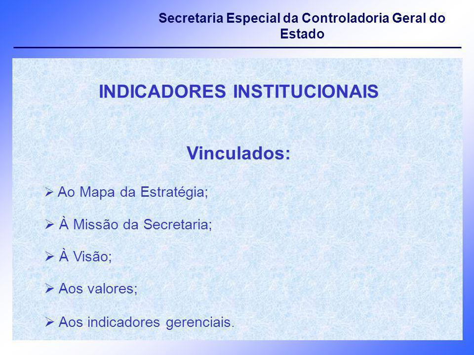 INDICADORES INSTITUCIONAIS Vinculados: Ao Mapa da Estratégia; À Missão da Secretaria; À Visão; Aos valores; Aos indicadores gerenciais.