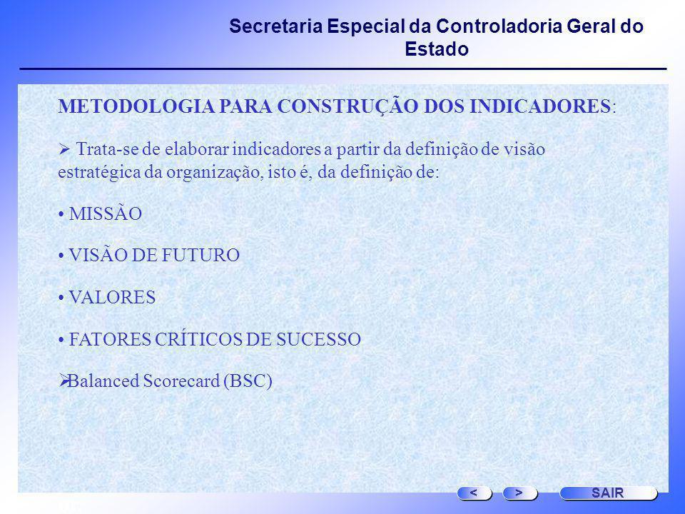 Secretaria Especial da Controladoria Geral do Estado METODOLOGIA PARA CONSTRUÇÃO DOS INDICADORES: Trata-se de elaborar indicadores a partir da definiç