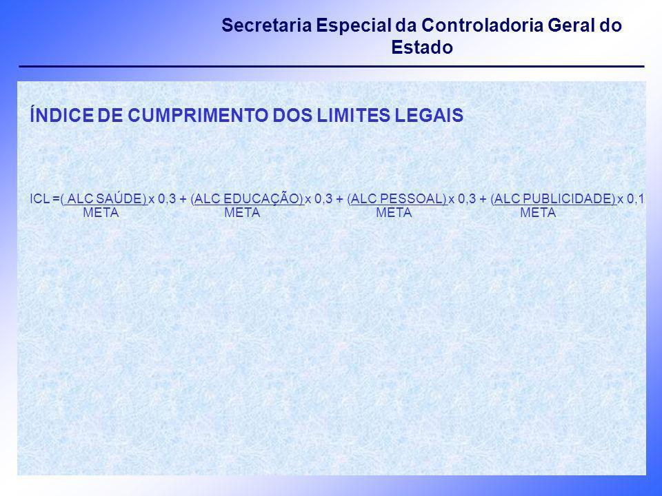 Secretaria Especial da Controladoria Geral do Estado ÍNDICE DE CUMPRIMENTO DOS LIMITES LEGAIS ICL =( ALC SAÚDE) x 0,3 + (ALC EDUCAÇÃO) x 0,3 + (ALC PE