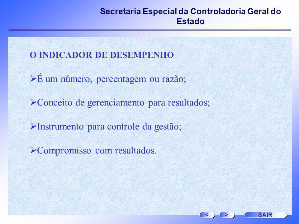 Secretaria Especial da Controladoria Geral do Estado O INDICADOR DE DESEMPENHO É um número, percentagem ou razão; Conceito de gerenciamento para resul