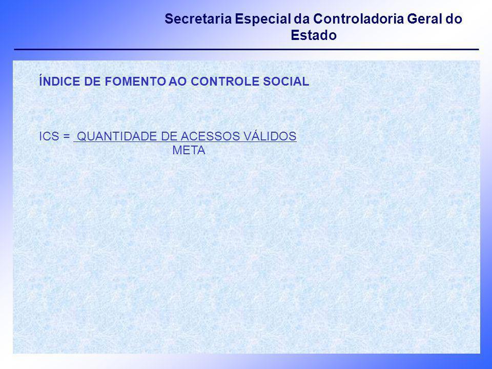 Secretaria Especial da Controladoria Geral do Estado ÍNDICE DE FOMENTO AO CONTROLE SOCIAL ICS = QUANTIDADE DE ACESSOS VÁLIDOS META