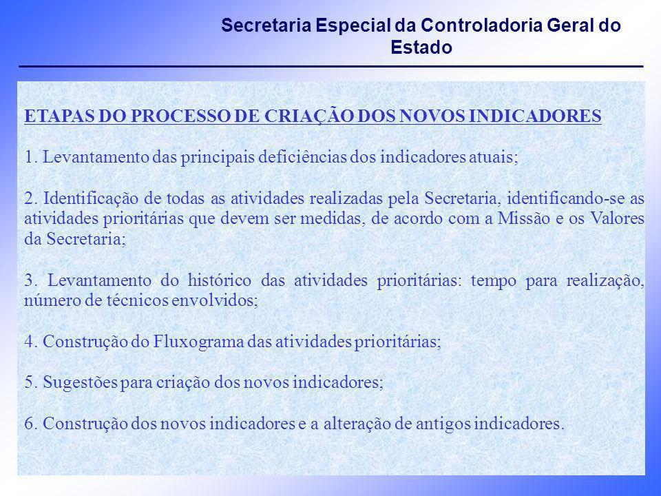 Secretaria Especial da Controladoria Geral do Estado ETAPAS DO PROCESSO DE CRIAÇÃO DOS NOVOS INDICADORES 1. Levantamento das principais deficiências d