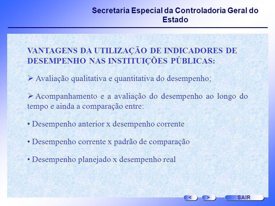 Secretaria Especial da Controladoria Geral do Estado VANTAGENS DA UTILIZAÇÃO DE INDICADORES DE DESEMPENHO NAS INSTITUIÇÕES PÚBLICAS: Avaliação qualita