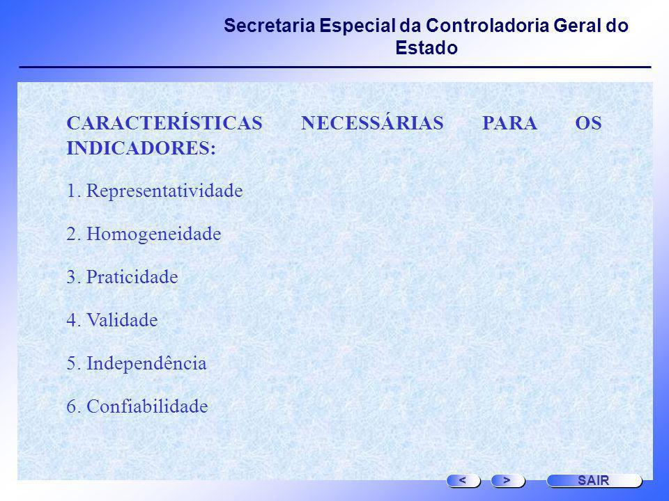 Secretaria Especial da Controladoria Geral do Estado CARACTERÍSTICAS NECESSÁRIAS PARA OS INDICADORES: 1. Representatividade 2. Homogeneidade 3. Pratic