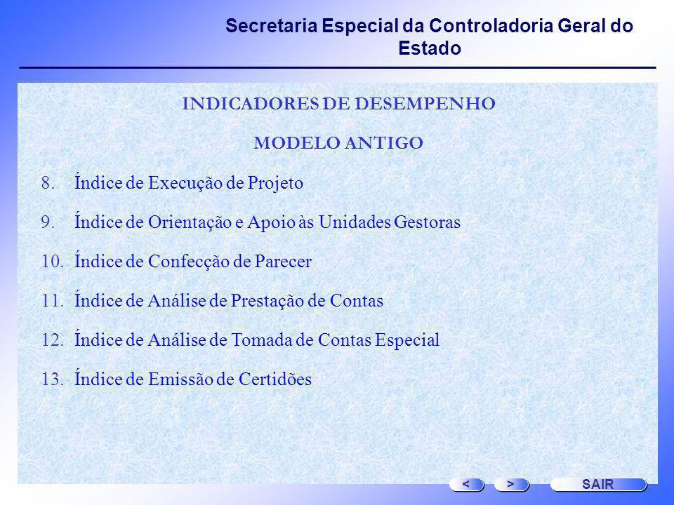 Secretaria Especial da Controladoria Geral do Estado INDICADORES DE DESEMPENHO MODELO ANTIGO 8.Índice de Execução de Projeto 9.Índice de Orientação e