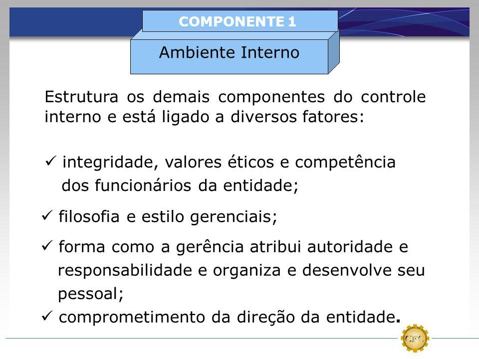 Estrutura os demais componentes do controle interno e está ligado a diversos fatores: integridade, valores éticos e competência dos funcionários da en
