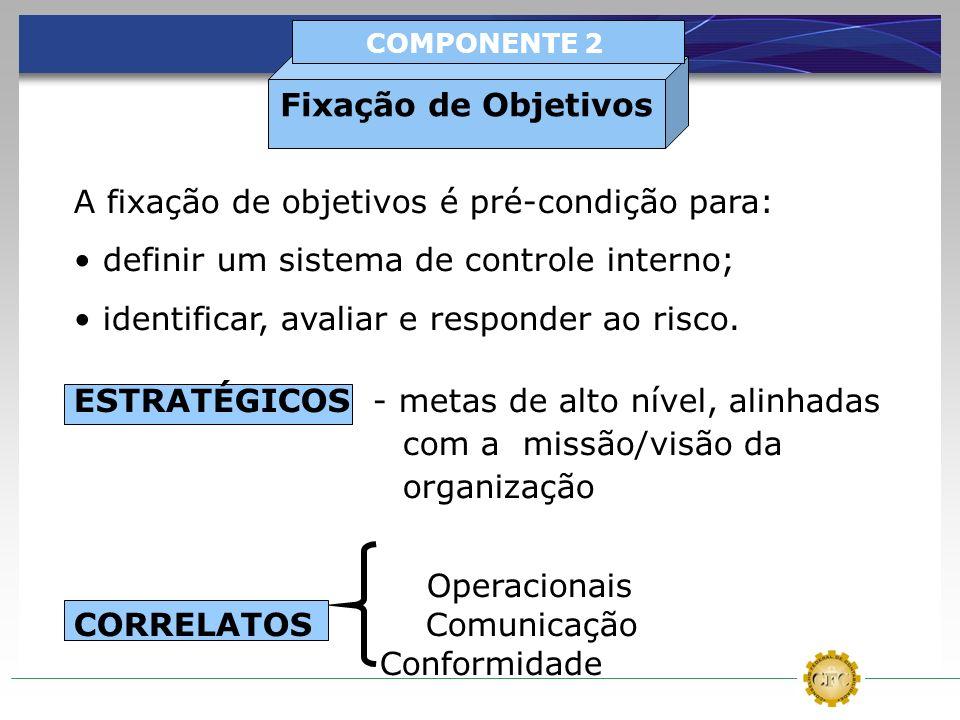 A fixação de objetivos é pré-condição para: definir um sistema de controle interno; identificar, avaliar e responder ao risco. ESTRATÉGICOS - metas de