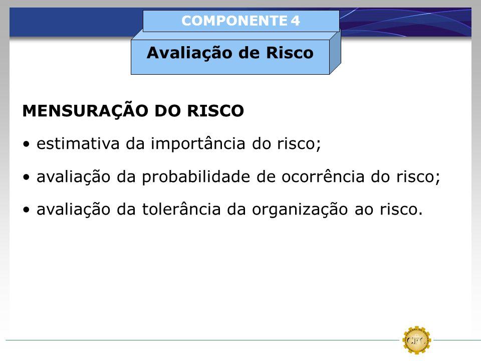 MENSURAÇÃO DO RISCO estimativa da importância do risco; avaliação da probabilidade de ocorrência do risco; avaliação da tolerância da organização ao r
