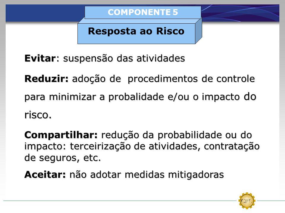Evitar: suspensão das atividades Reduzir: adoção de procedimentos de controle para minimizar a probalidade e/ou o impacto do risco. Compartilhar: redu