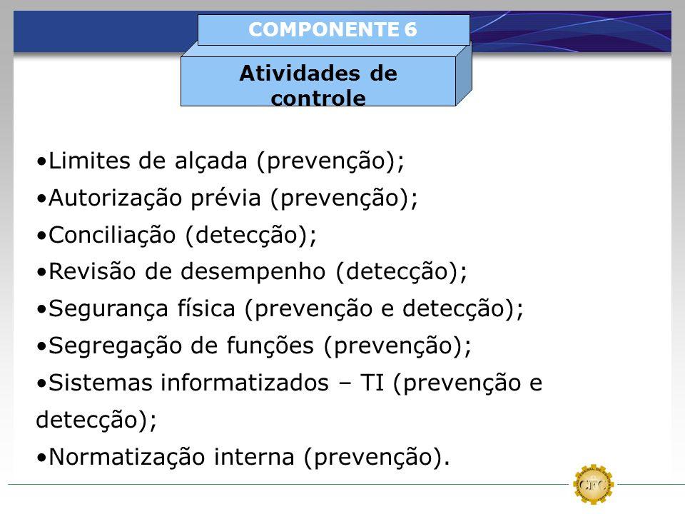 Limites de alçada (prevenção); Autorização prévia (prevenção); Conciliação (detecção); Revisão de desempenho (detecção); Segurança física (prevenção e