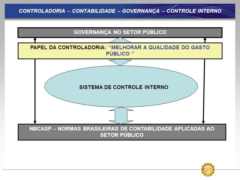 CONTROLADORIA – CONTABILIDADE – GOVERNANÇA – CONTROLE INTERNO NBCASP – NORMAS BRASILEIRAS DE CONTABILIDADE APLICADAS AO SETOR PÚBLICO SISTEMA DE CONTR