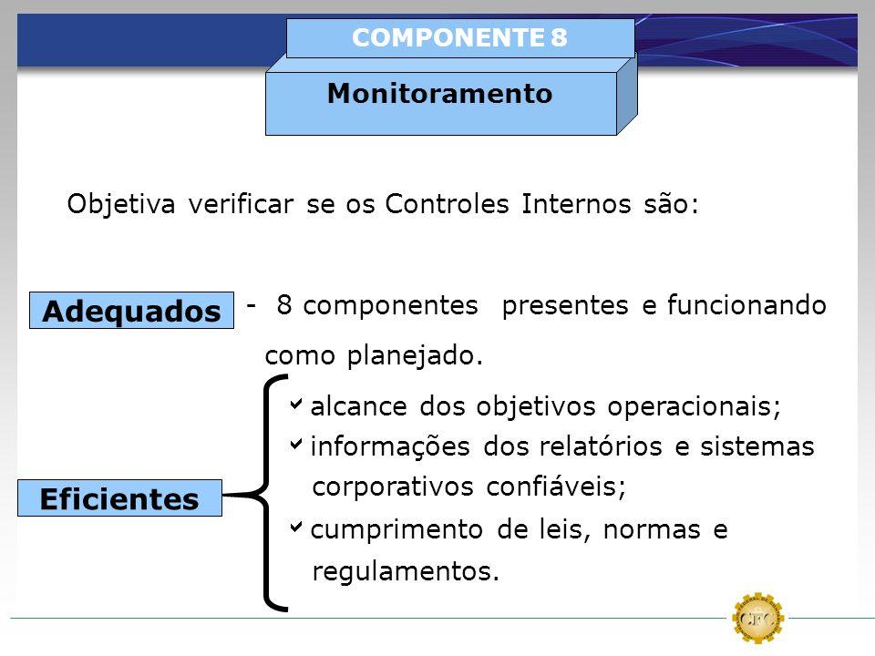 Objetiva verificar se os Controles Internos são: - 8 componentes presentes e funcionando como planejado. alcance dos objetivos operacionais; informaçõ