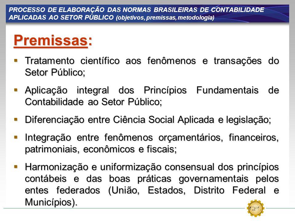 PROCESSO DE ELABORAÇÃO DAS NORMAS BRASILEIRAS DE CONTABILIDADE APLICADAS AO SETOR PÚBLICO (objetivos, premissas, metodologia) Premissas: Tratamento ci