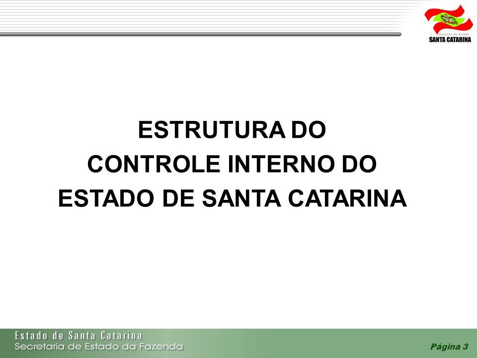 Página 3 ESTRUTURA DO CONTROLE INTERNO DO ESTADO DE SANTA CATARINA